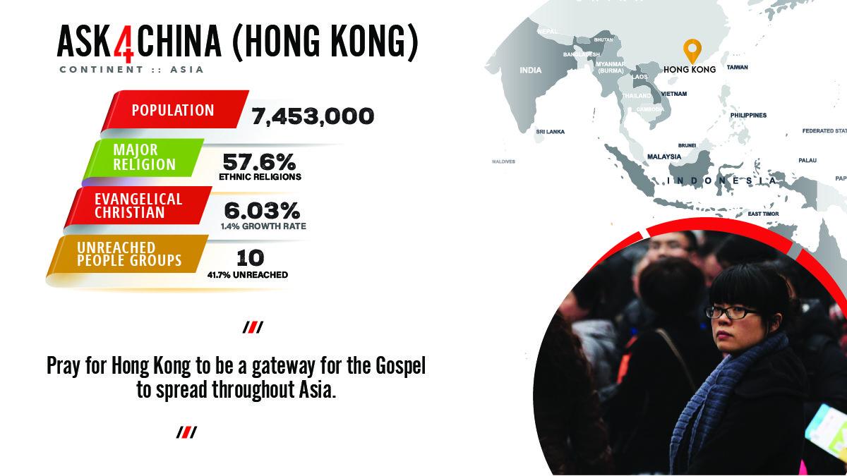 China (Hong Kong)
