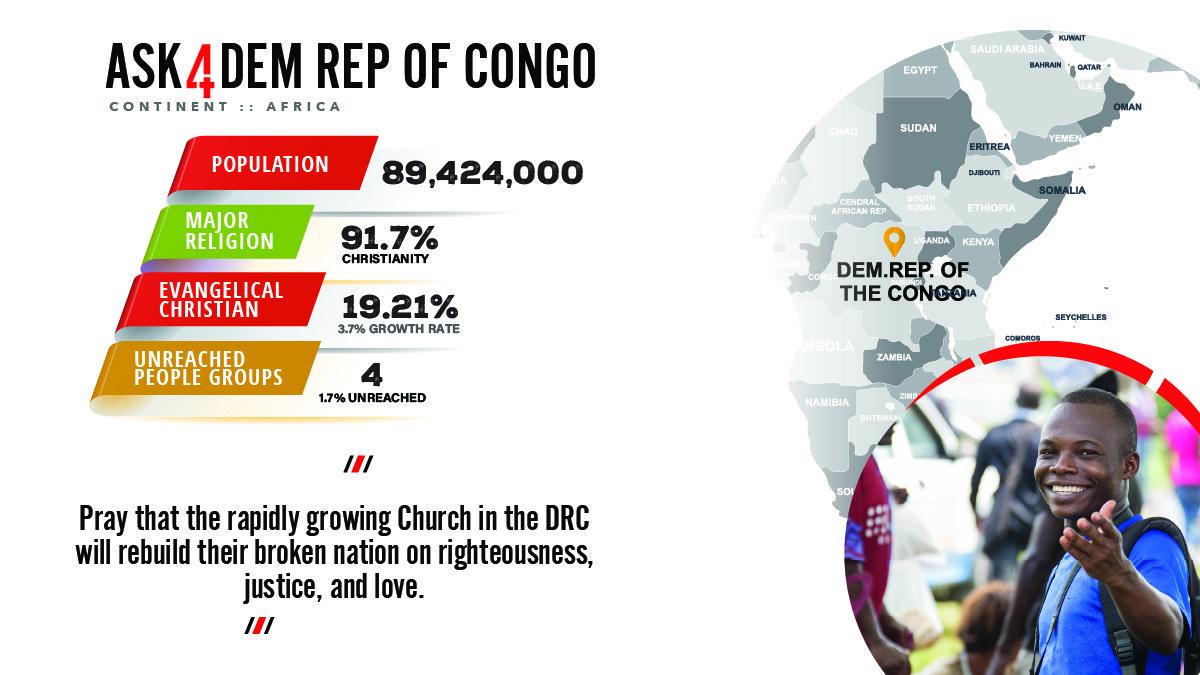 DemocraticRepublic of Congo